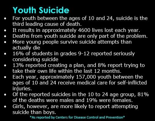 Suicide (4)